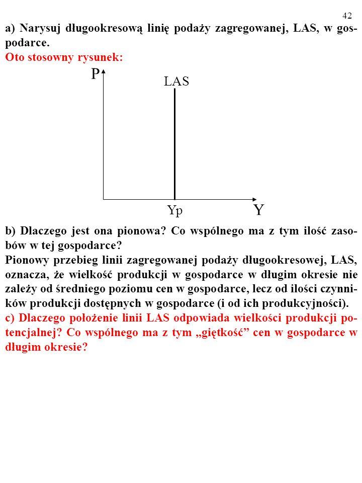 41 a) Narysuj długookresową linię podaży zagregowanej, LAS, w gos- podarce.