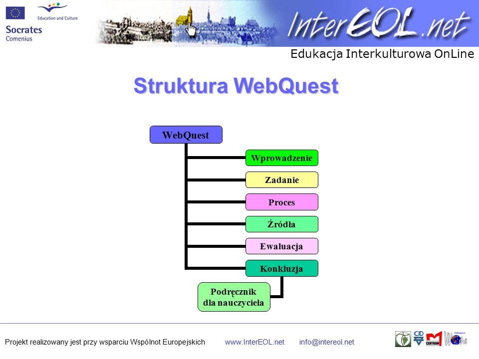Edukacja Interkulturowa OnLine Projekt realizowany jest przy wsparciu Wspólnot Europejskichwww.InterEOL.netinfo@intereol.net Struktura WebQuest WebQuest Wprowadzenie Zadanie Proces Źródła Ewaluacja Konkluzja Podręcznik dla nauczyciela