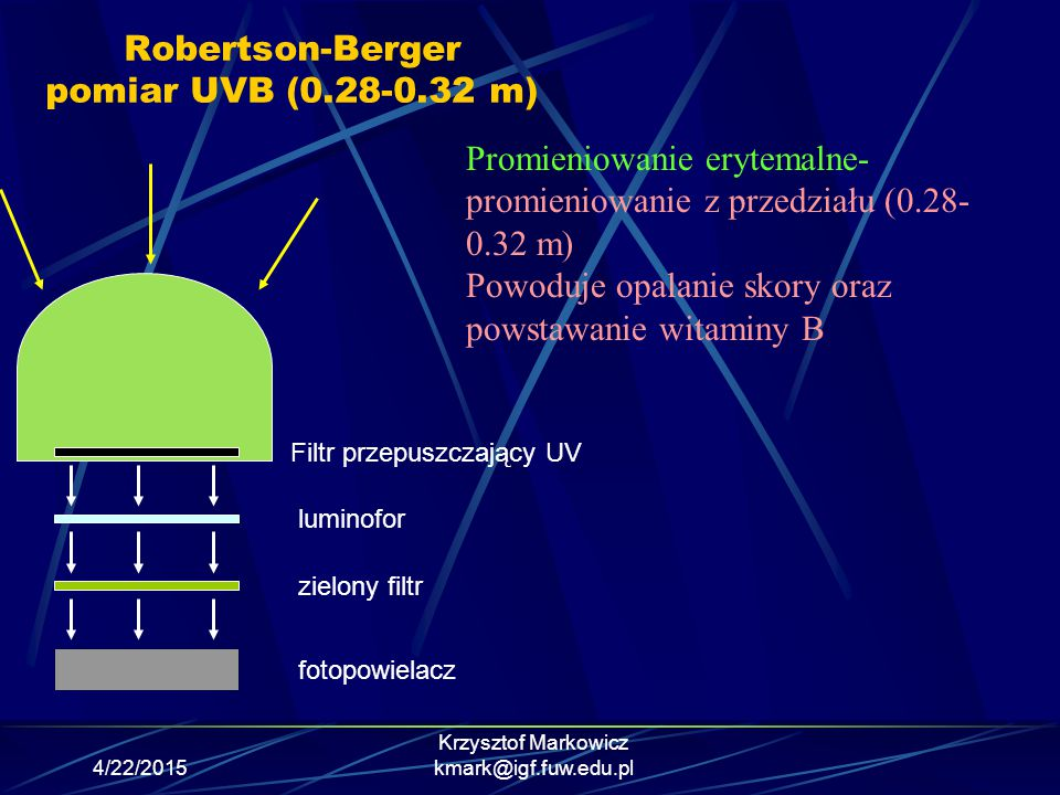 4/22/2015 Krzysztof Markowicz kmark@igf.fuw.edu.pl Robertson-Berger pomiar UVB (0.28-0.32 m) luminofor zielony filtr fotopowielacz Filtr przepuszczają