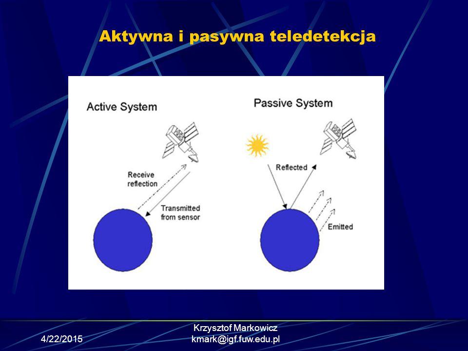 4/22/2015 Krzysztof Markowicz kmark@igf.fuw.edu.pl Aktywna i pasywna teledetekcja