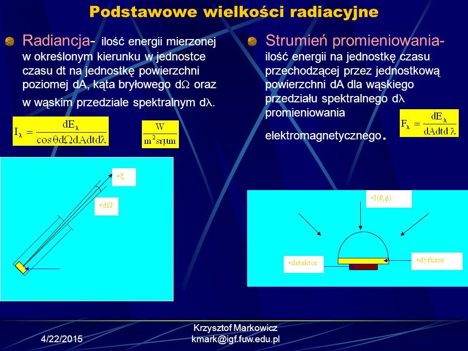 4/22/2015 Krzysztof Markowicz kmark@igf.fuw.edu.pl Bilans promieniowania na górnej granicy atmosfery (100 km) B=S o -AS o -F OLR Gdzie S o – Stała słoneczna A – albedo planetarne F OLR - długofalowe promieniowanie ziemskie uciekające w przestrzeń kosmiczna =0 ze względu na równowagę radiacyjna