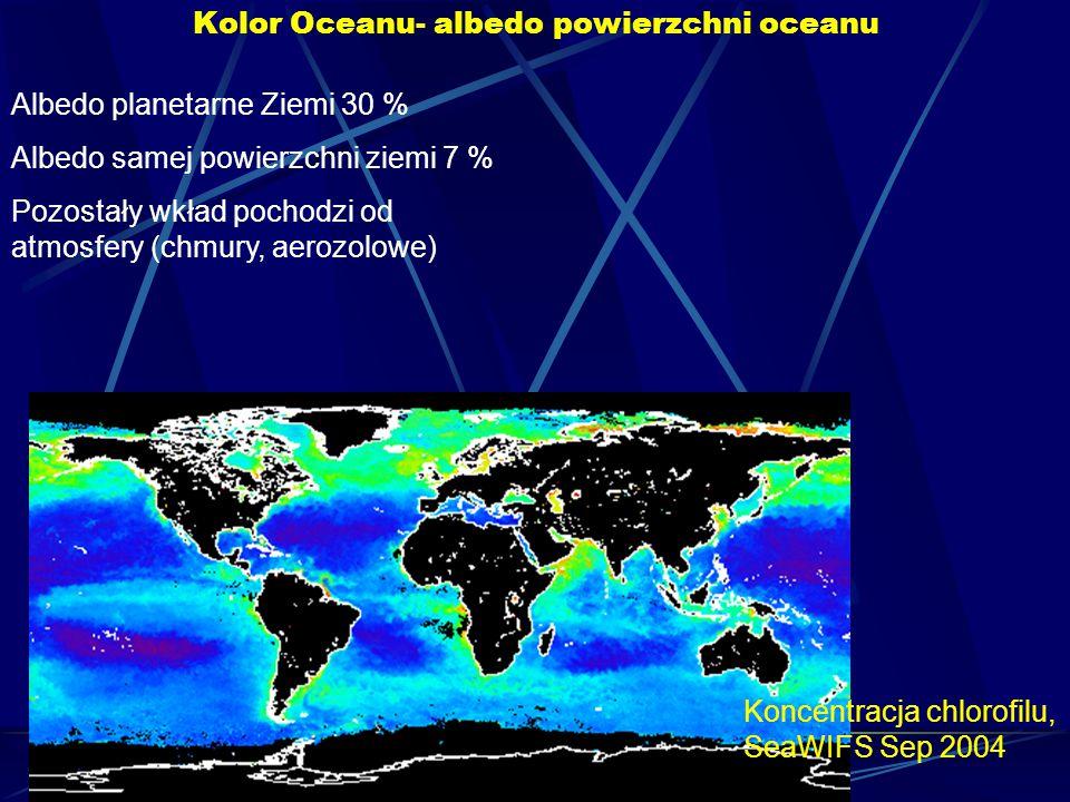 4/22/2015 Krzysztof Markowicz kmark@igf.fuw.edu.pl Kolor Oceanu- albedo powierzchni oceanu Koncentracja chlorofilu, SeaWIFS Sep 2004 Albedo planetarne