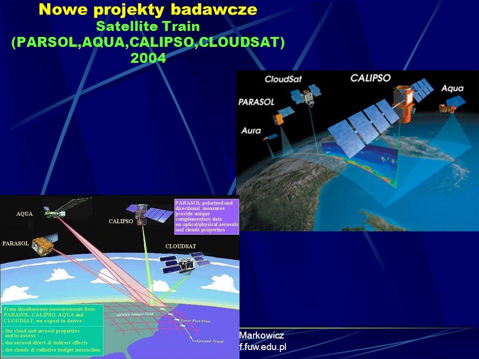 4/22/2015 Krzysztof Markowicz kmark@igf.fuw.edu.pl Nowe projekty badawcze Satellite Train (PARSOL,AQUA,CALIPSO,CLOUDSAT) 2004