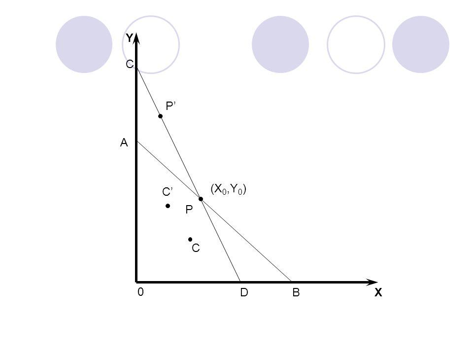 X Y C DB A P 0 P' (X 0,Y 0 ) C' C