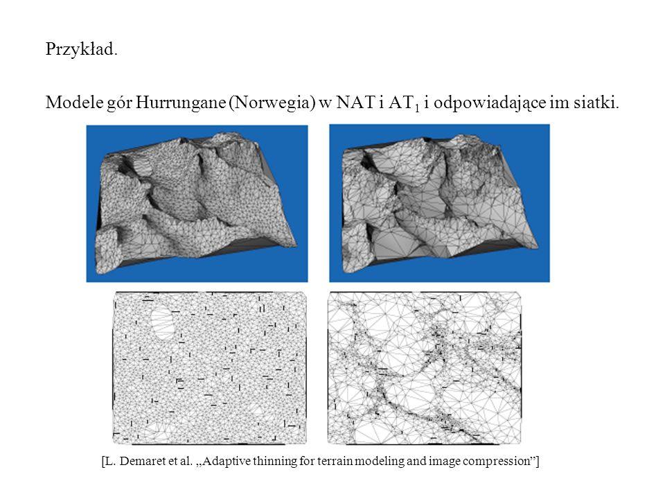 """Przykład. Modele gór Hurrungane (Norwegia) w NAT i AT 1 i odpowiadające im siatki. [L. Demaret et al. """"Adaptive thinning for terrain modeling and imag"""