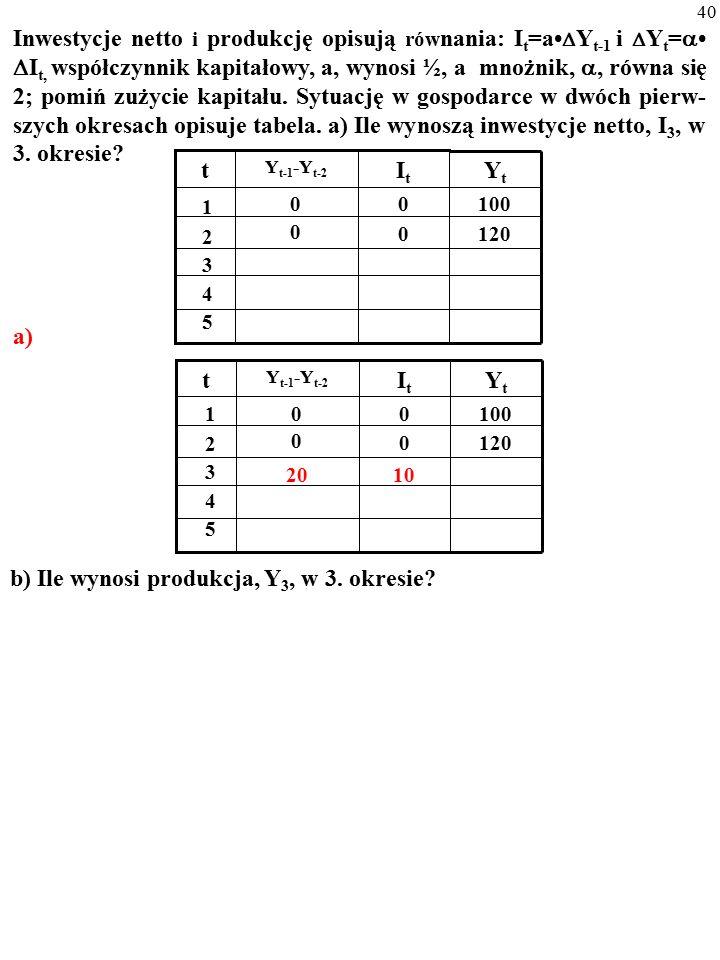 39 Inwestycje netto i produkcję opisują rów nania: I t =a  Y t-1 i  Y t =   I t, współczynnik kapitałowy, a, wynosi ½, a mnożnik, , równa się 2; pomiń zużycie kapitału.