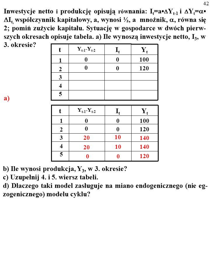 41 Inwestycje netto i produkcję opisują rów nania: I t =a  Y t-1 i  Y t =   I t, współczynnik kapitałowy, a, wynosi ½, a mnożnik, , równa się 2; pomiń zużycie kapitału.