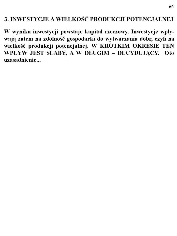 65 Zauważmy: taki CYKL ZAPASÓW i opisany wcześniej model mnożnika-akceleratora uzupełniają się.