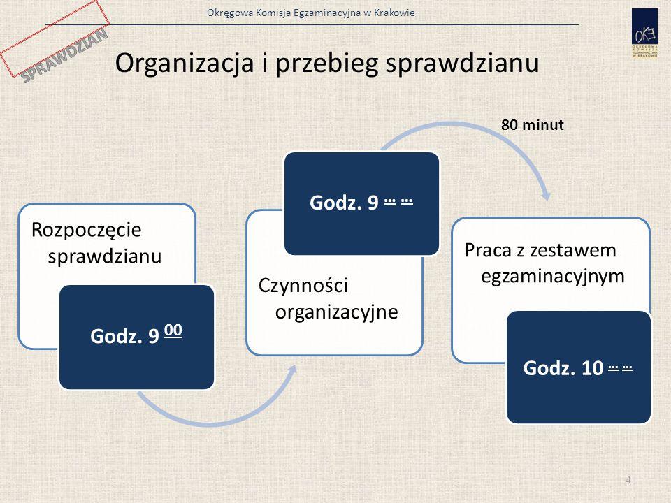Okręgowa Komisja Egzaminacyjna w Krakowie 4 Rozpoczęcie sprawdzianu Godz.