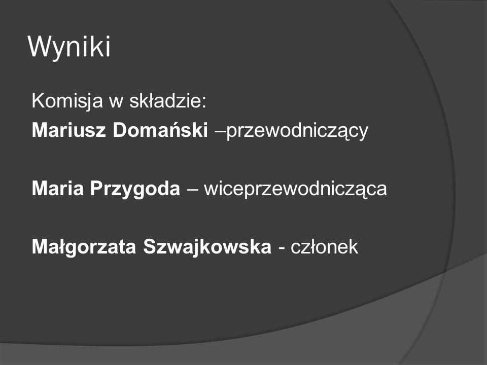 Wyniki Komisja w składzie: Mariusz Domański –przewodniczący Maria Przygoda – wiceprzewodnicząca Małgorzata Szwajkowska - członek