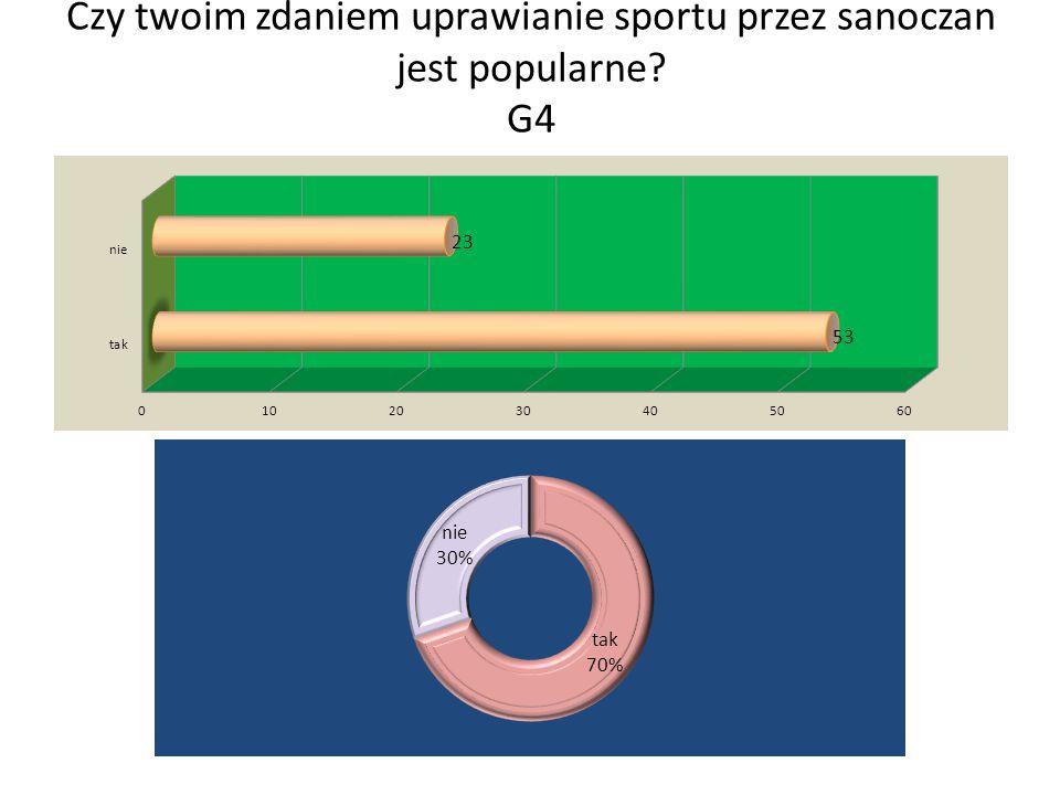 Czy twoim zdaniem uprawianie sportu przez sanoczan jest popularne G4