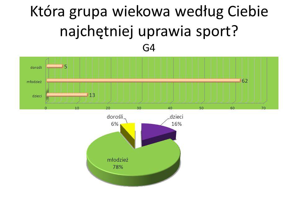 Która grupa wiekowa według Ciebie najchętniej uprawia sport? G4