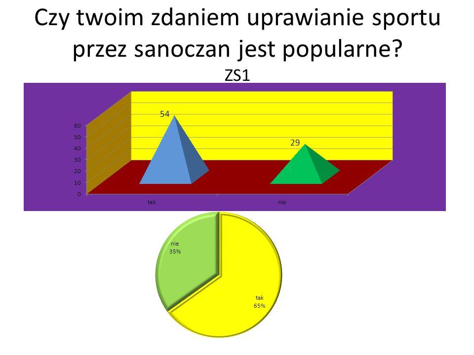 Czy twoim zdaniem uprawianie sportu przez sanoczan jest popularne ZS1