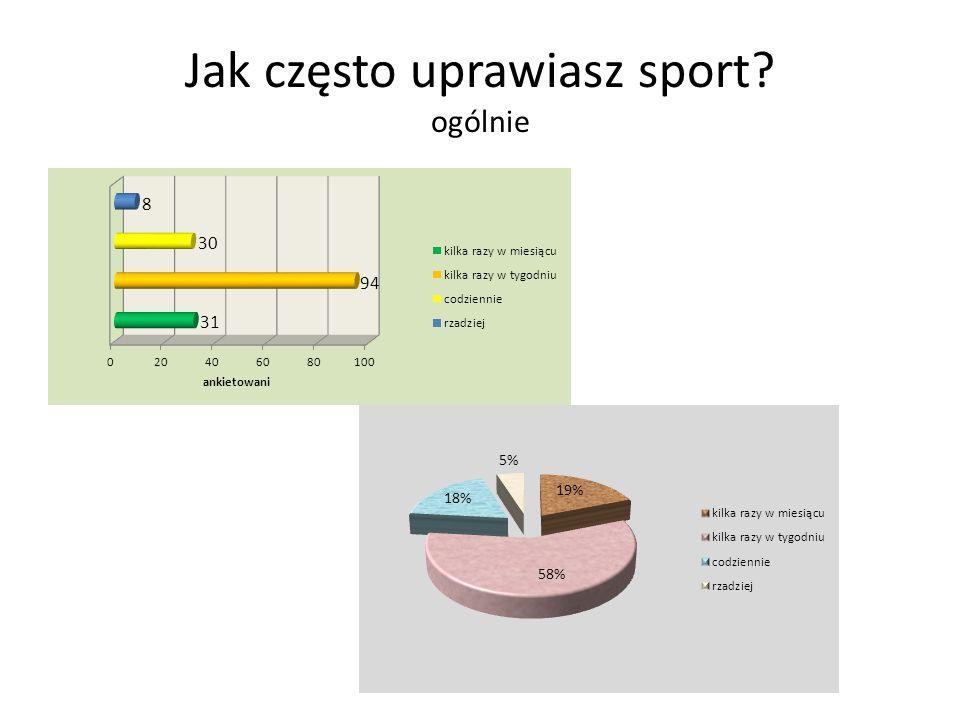 Jak często uprawiasz sport ogólnie