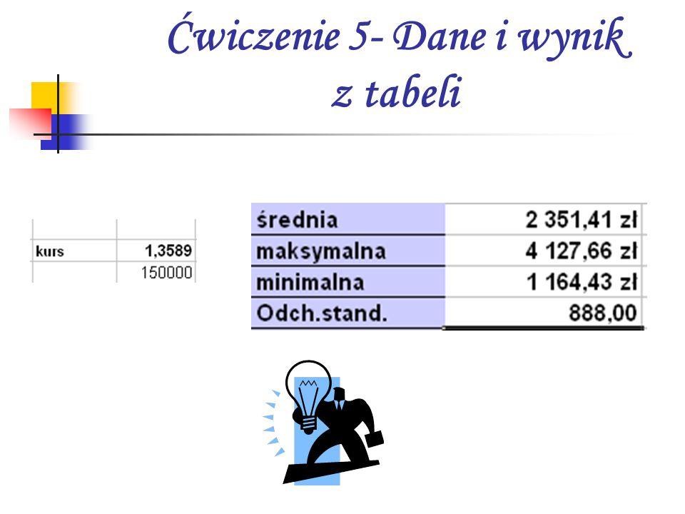Ćwiczenie 5- Dane i wynik z tabeli