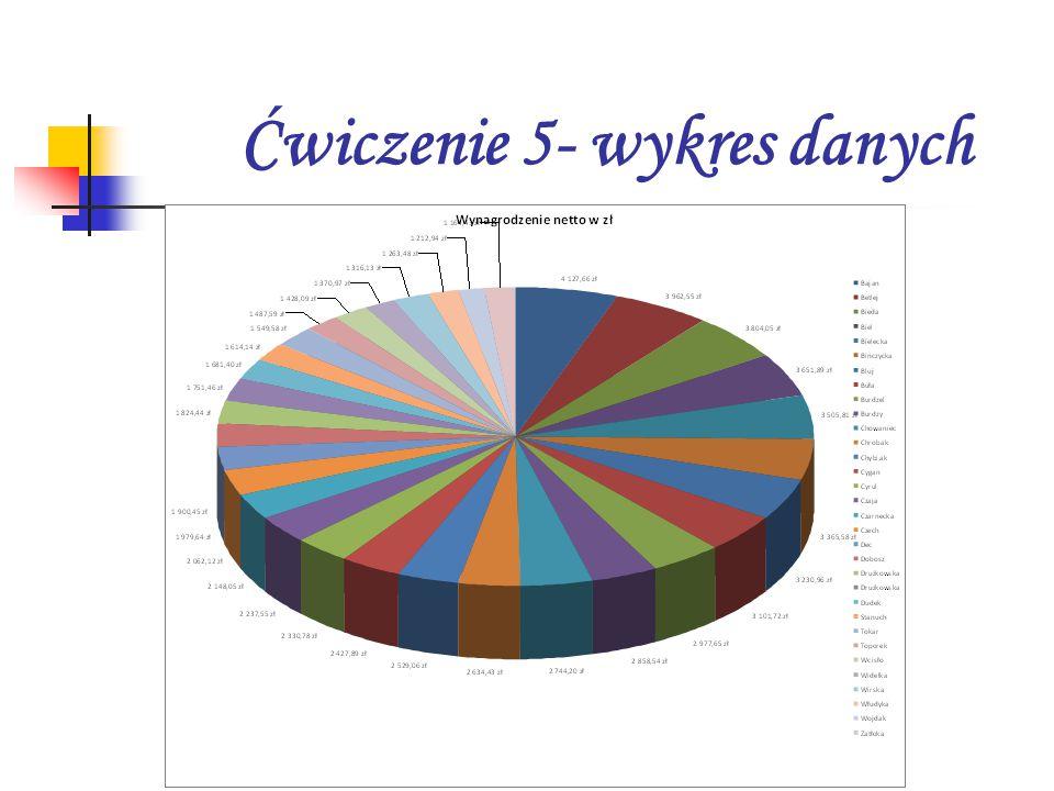 Ćwiczenie 5- wykres danych