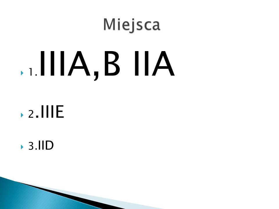  1. IIIA,B IIA  2.IIIE  3. IID