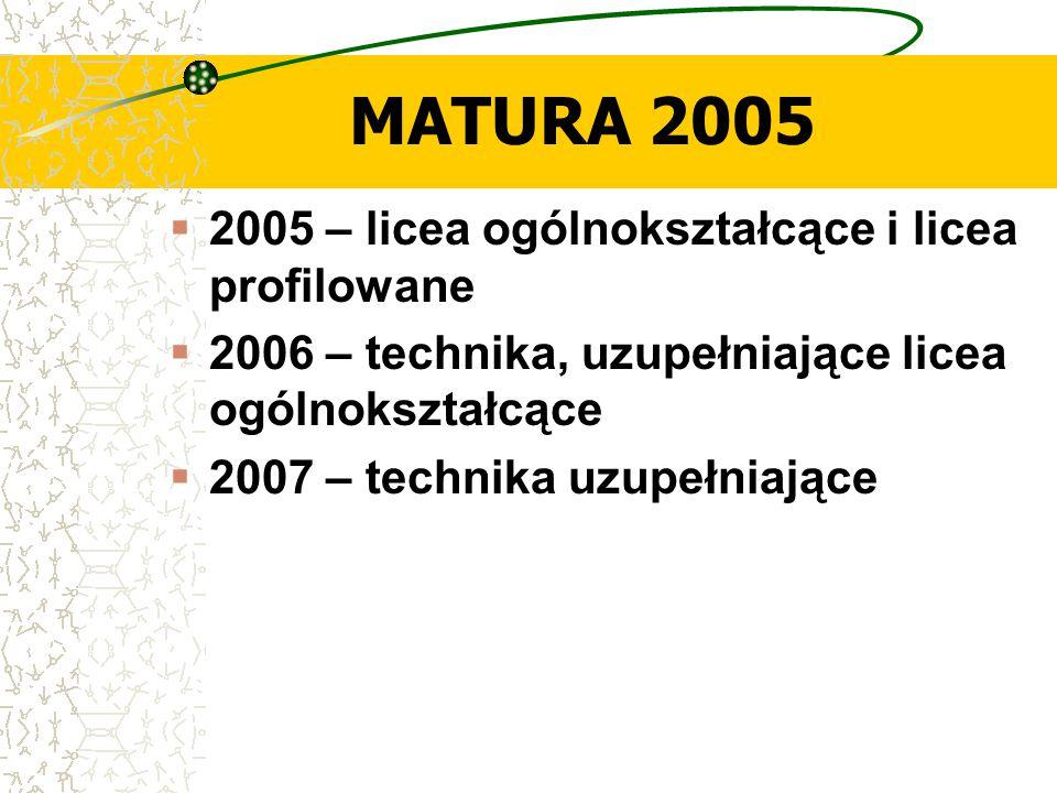MATURA 2005  2005 – licea ogólnokształcące i licea profilowane  2006 – technika, uzupełniające licea ogólnokształcące  2007 – technika uzupełniając