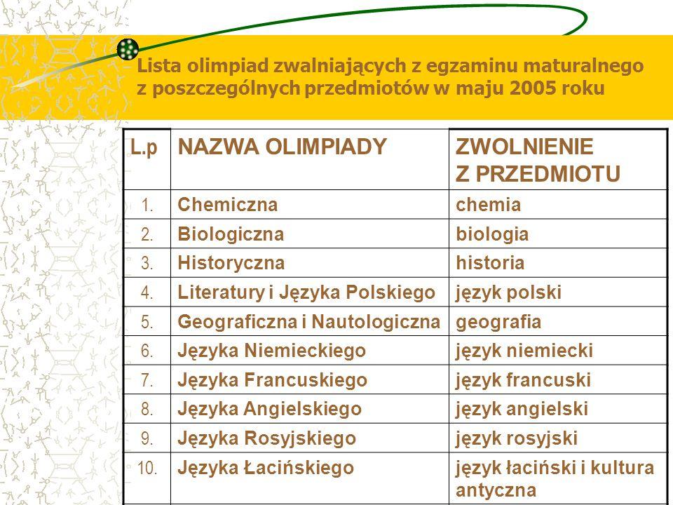 Lista olimpiad zwalniających z egzaminu maturalnego z poszczególnych przedmiotów w maju 2005 roku L.p NAZWA OLIMPIADYZWOLNIENIE Z PRZEDMIOTU 1. Chemic