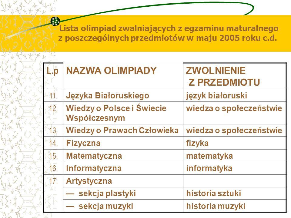 Lista olimpiad zwalniających z egzaminu maturalnego z poszczególnych przedmiotów w maju 2005 roku c.d. L.p NAZWA OLIMPIADYZWOLNIENIE Z PRZEDMIOTU 11.