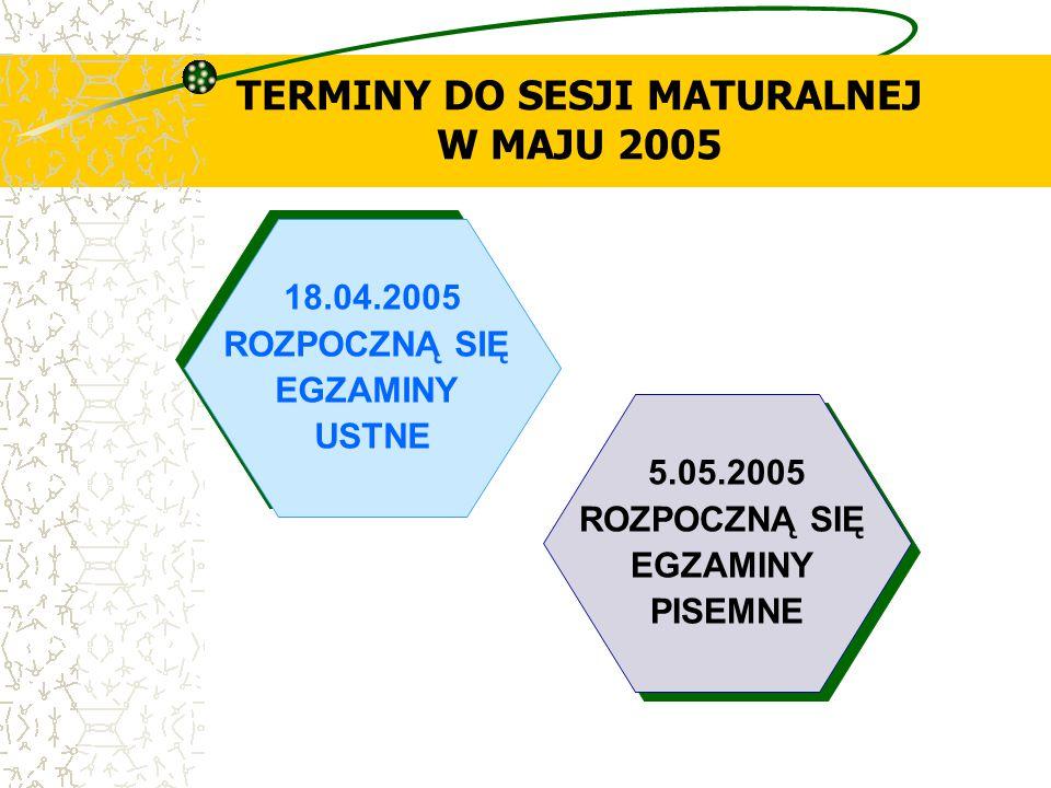 TERMINY DO SESJI MATURALNEJ W MAJU 2005 18.04.2005 ROZPOCZNĄ SIĘ EGZAMINY USTNE 18.04.2005 ROZPOCZNĄ SIĘ EGZAMINY USTNE 5.05.2005 ROZPOCZNĄ SIĘ EGZAMI