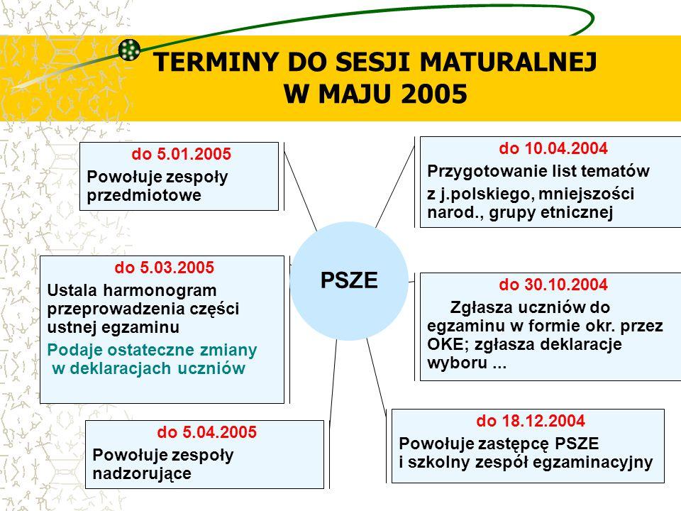 TERMINY DO SESJI MATURALNEJ W MAJU 2005 do 10.04.2004 Przygotowanie list tematów z j.polskiego, mniejszości narod., grupy etnicznej do 30.10.2004 Zgła