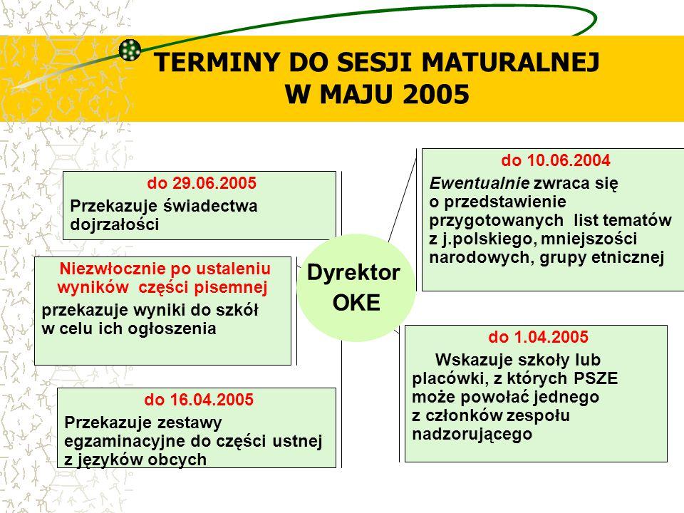 TERMINY DO SESJI MATURALNEJ W MAJU 2005 do 16.04.2005 Przekazuje zestawy egzaminacyjne do części ustnej z języków obcych do 10.06.2004 Ewentualnie zwr