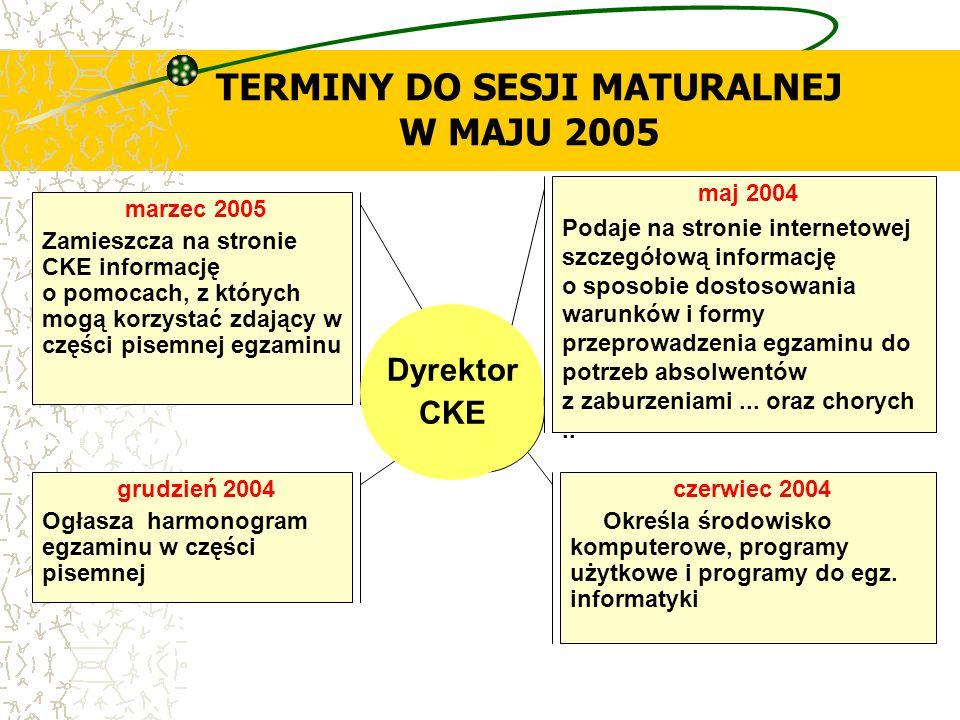 TERMINY DO SESJI MATURALNEJ W MAJU 2005 maj 2004 Podaje na stronie internetowej szczegółową informację o sposobie dostosowania warunków i formy przepr
