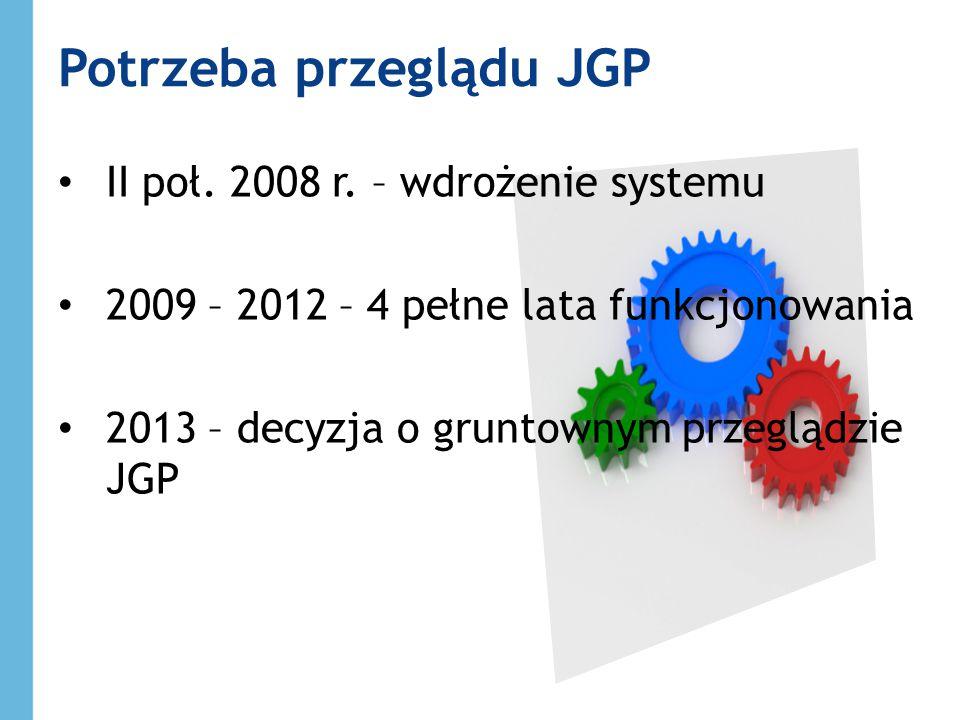Potrzeba przeglądu JGP II poł. 2008 r. – wdrożenie systemu 2009 – 2012 – 4 pełne lata funkcjonowania 2013 – decyzja o gruntownym przeglądzie JGP