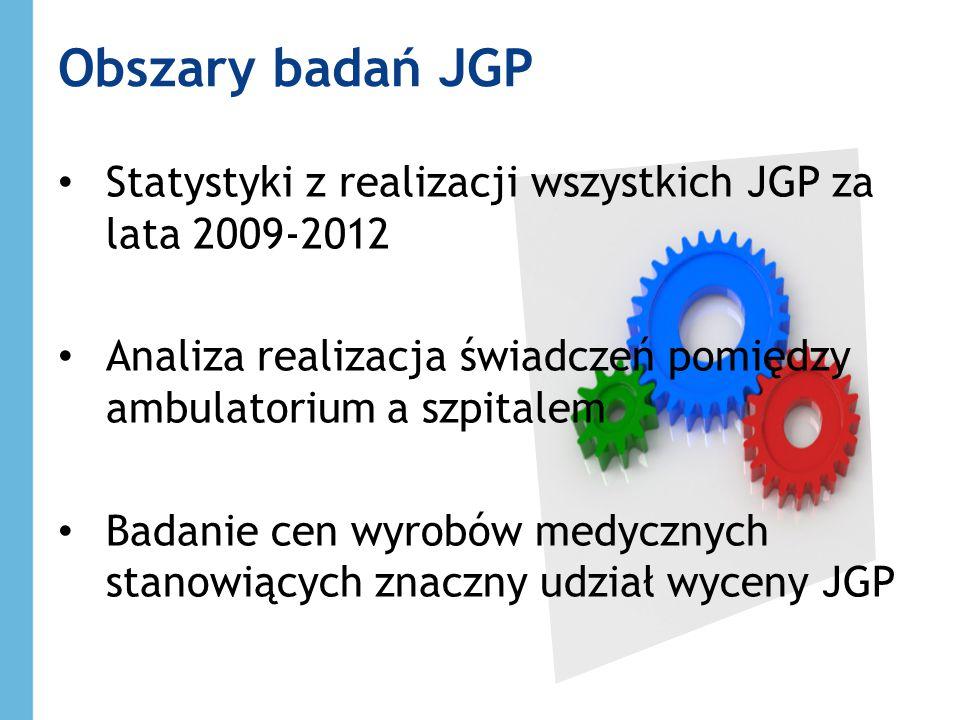 Obszary badań JGP Statystyki z realizacji wszystkich JGP za lata 2009-2012 Analiza realizacja świadczeń pomiędzy ambulatorium a szpitalem Badanie cen
