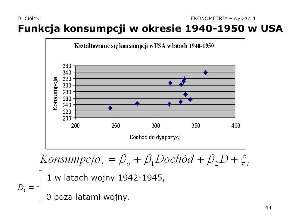 11 D. Ciołek EKONOMETRIA – wykład 4 Funkcja konsumpcji w okresie 1940-1950 w USA 1 w latach wojny 1942-1945, D t = 0 poza latami wojny.