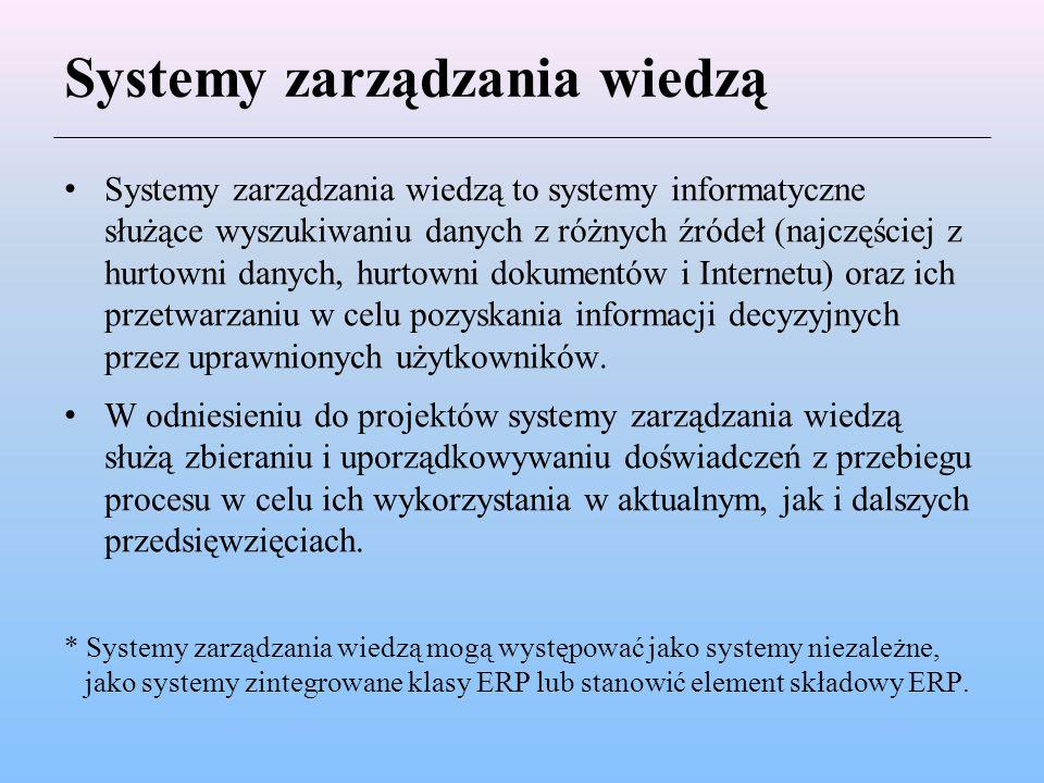 Systemy zarządzania wiedzą Systemy zarządzania wiedzą to systemy informatyczne służące wyszukiwaniu danych z różnych źródeł (najczęściej z hurtowni da