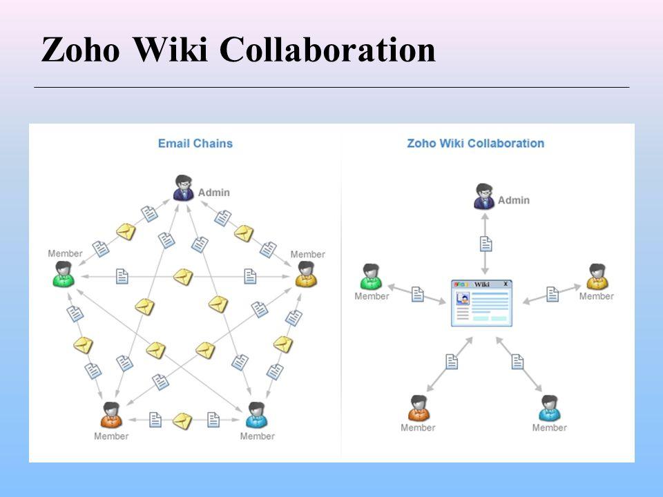Zoho Wiki Collaboration