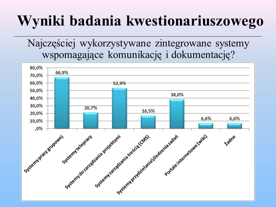 Wyniki badania kwestionariuszowego Najczęściej wykorzystywane zintegrowane systemy wspomagające komunikację i dokumentację?