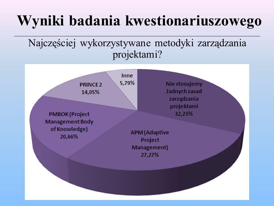 Wyniki badania kwestionariuszowego Najczęściej wykorzystywane metodyki zarządzania projektami?