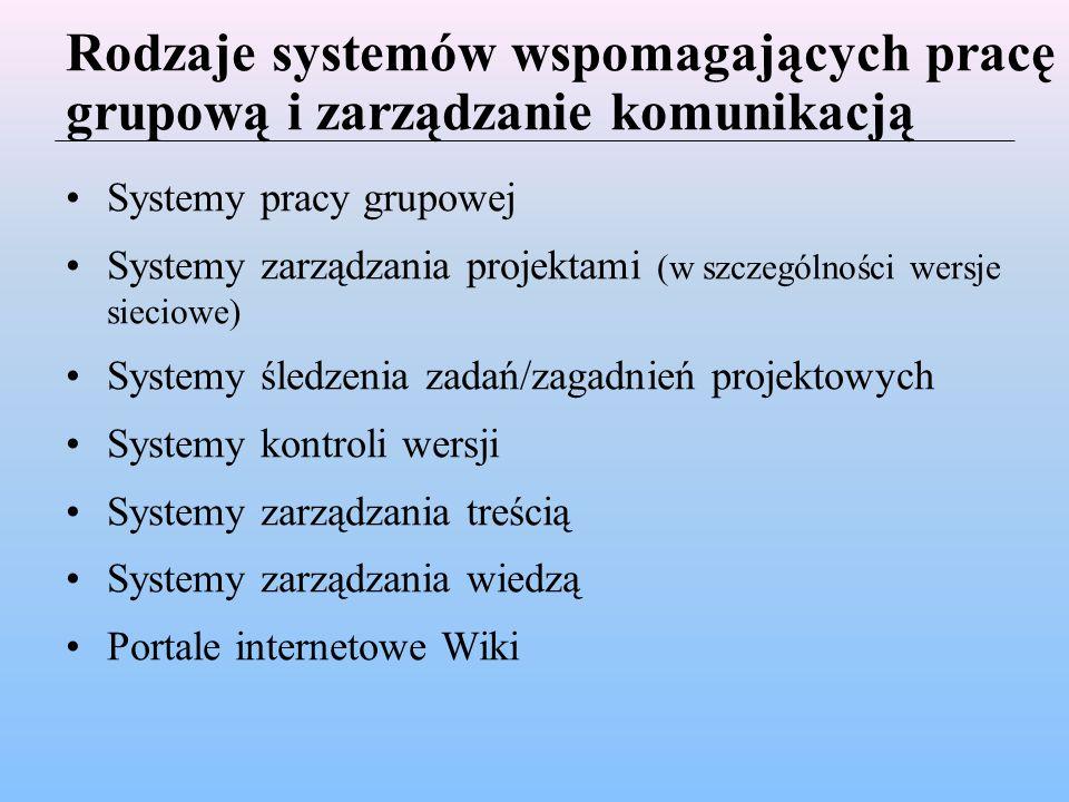 Rodzaje systemów wspomagających pracę grupową i zarządzanie komunikacją Systemy pracy grupowej Systemy zarządzania projektami (w szczególności wersje