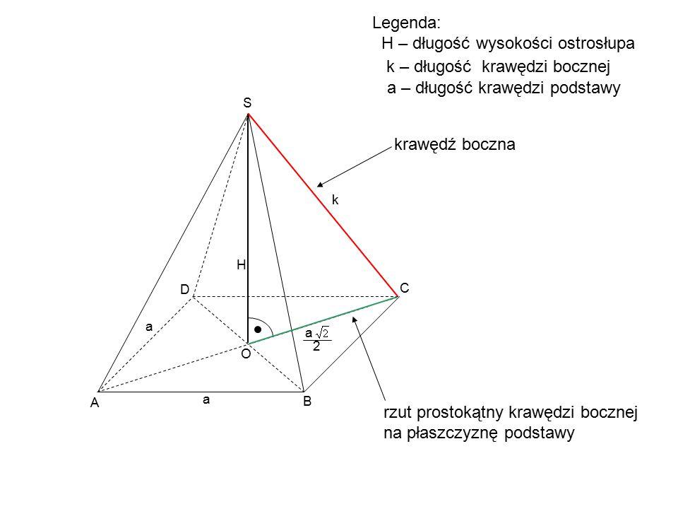 A B C D S H a a O rzut prostokątny krawędzi bocznej na płaszczyznę podstawy a 2 k Legenda: H – długość wysokości ostrosłupa k – długość krawędzi boczn