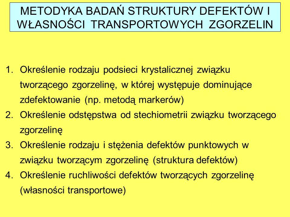 Przykłady badań struktury defektów i własności transportowych zgorzelin
