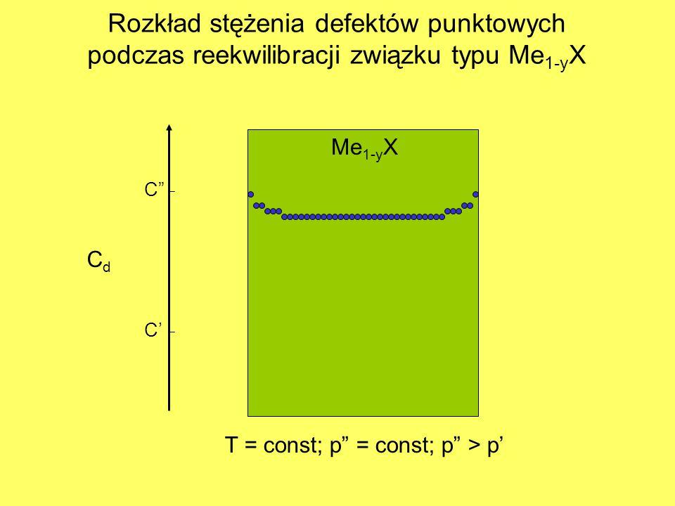 "CdCd Me 1-y X T = const; p"" = const; p"" > p' C' C"" Rozkład stężenia defektów punktowych podczas reekwilibracji związku typu Me 1-y X"