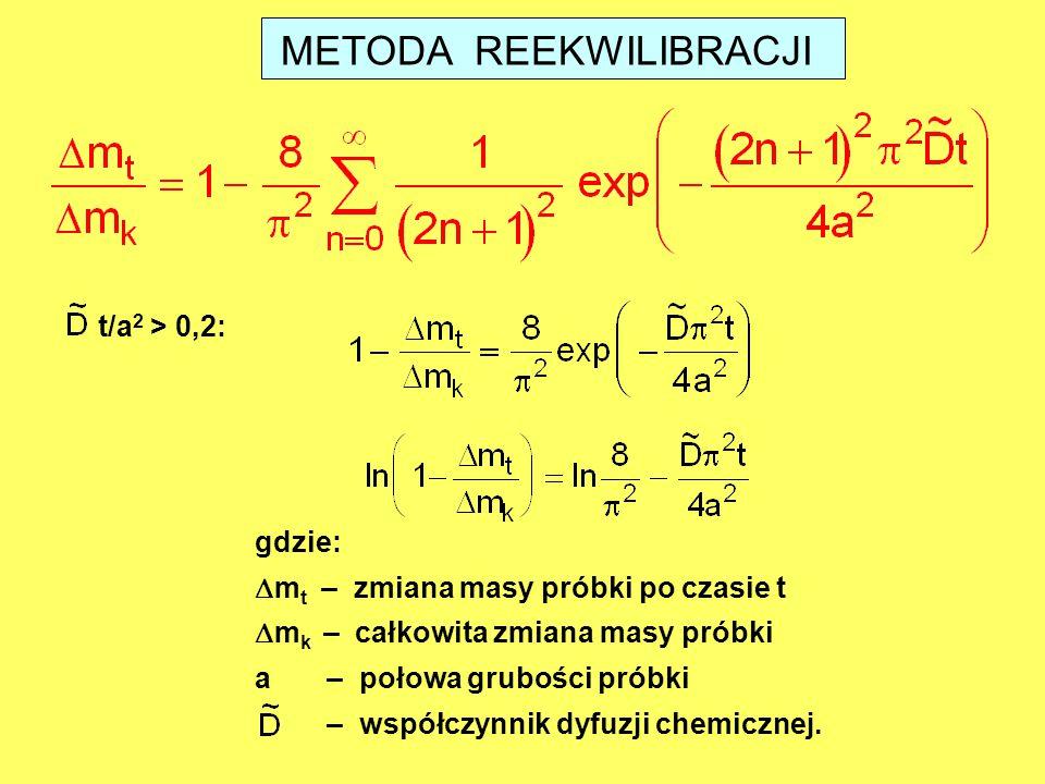 gdzie:  m t – zmiana masy próbki po czasie t  m k – całkowita zmiana masy próbki a – połowa grubości próbki – współczynnik dyfuzji chemicznej. METOD