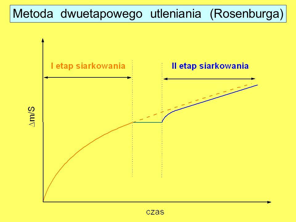 Metoda dwuetapowego utleniania (Rosenburga)