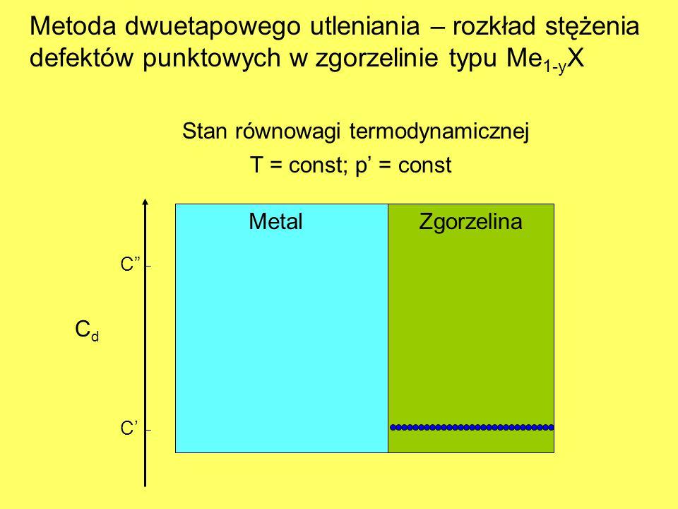 CdCd C' C MetalZgorzelina Metoda dwuetapowego utleniania – rozkład stężenia defektów punktowych w zgorzelinie typu Me 1-y X Stan równowagi termodynamicznej T = const; p' = const