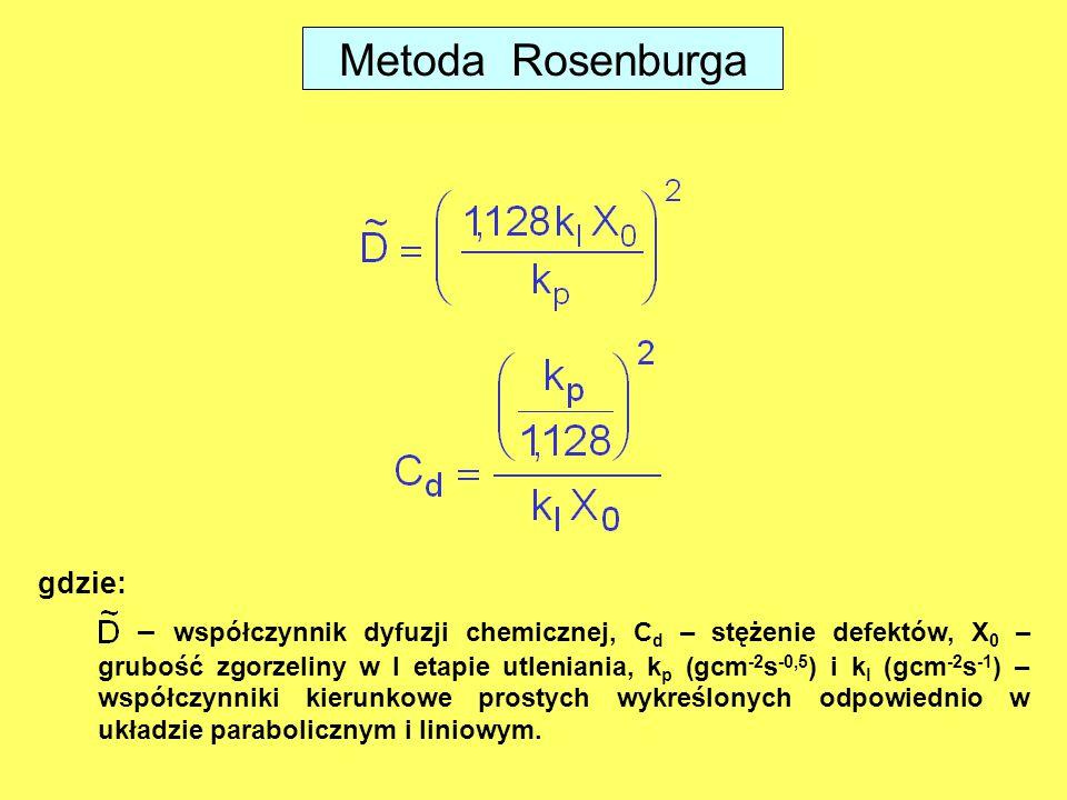 Metoda Rosenburga gdzie: – współczynnik dyfuzji chemicznej, C d – stężenie defektów, X 0 – grubość zgorzeliny w I etapie utleniania, k p (gcm -2 s -0,5 ) i k l (gcm -2 s -1 ) – współczynniki kierunkowe prostych wykreślonych odpowiednio w układzie parabolicznym i liniowym.