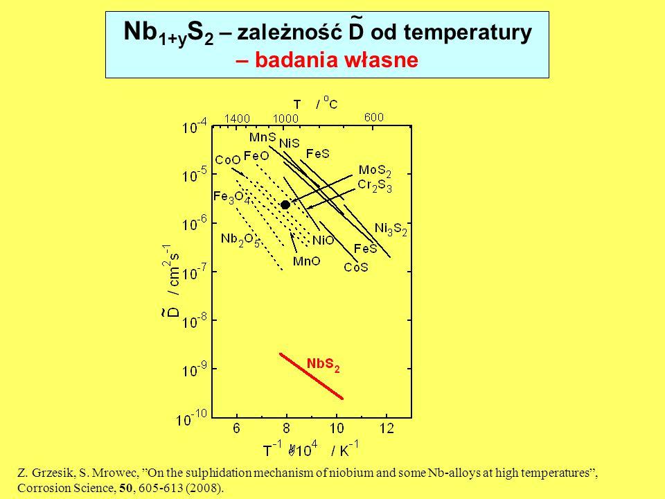 "Nb 1+y S 2 – zależność D od temperatury – badania własne ~ Z. Grzesik, S. Mrowec, ""On the sulphidation mechanism of niobium and some Nb-alloys at high"