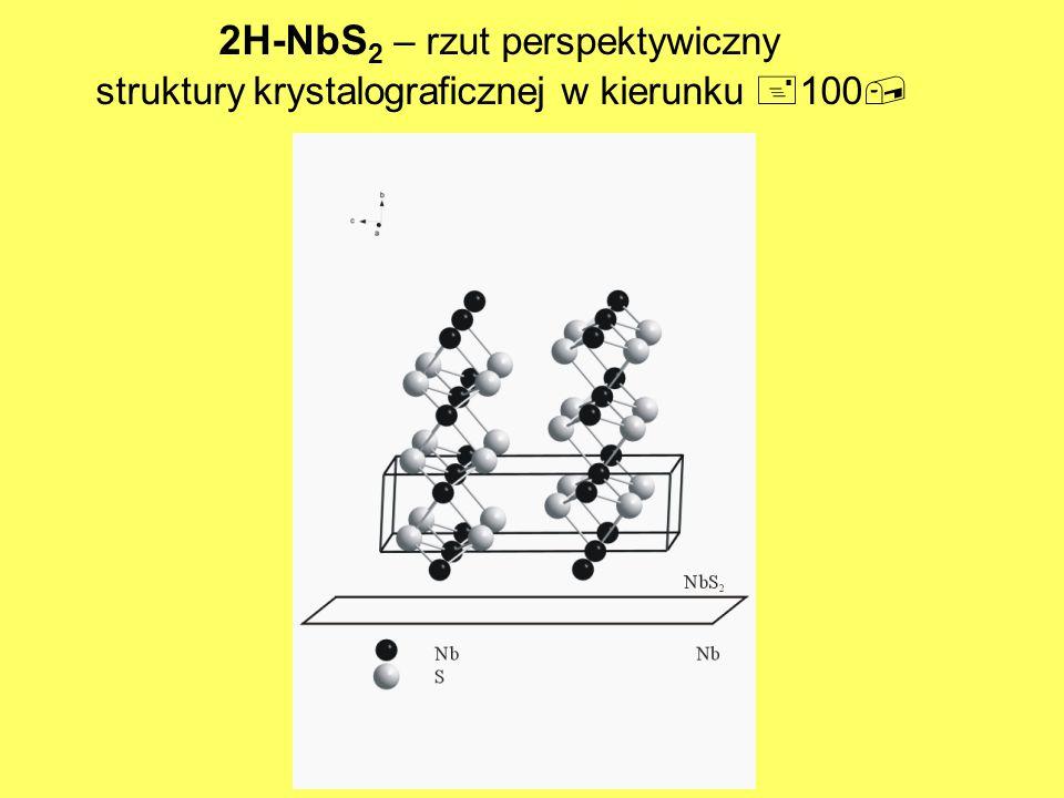 2H-NbS 2 – rzut perspektywiczny struktury krystalograficznej w kierunku +100,