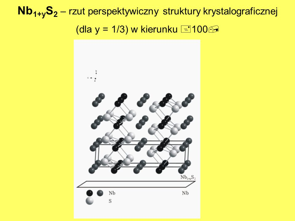 Nb 1+y S 2 – rzut perspektywiczny struktury krystalograficznej (dla y = 1/3) w kierunku +100,