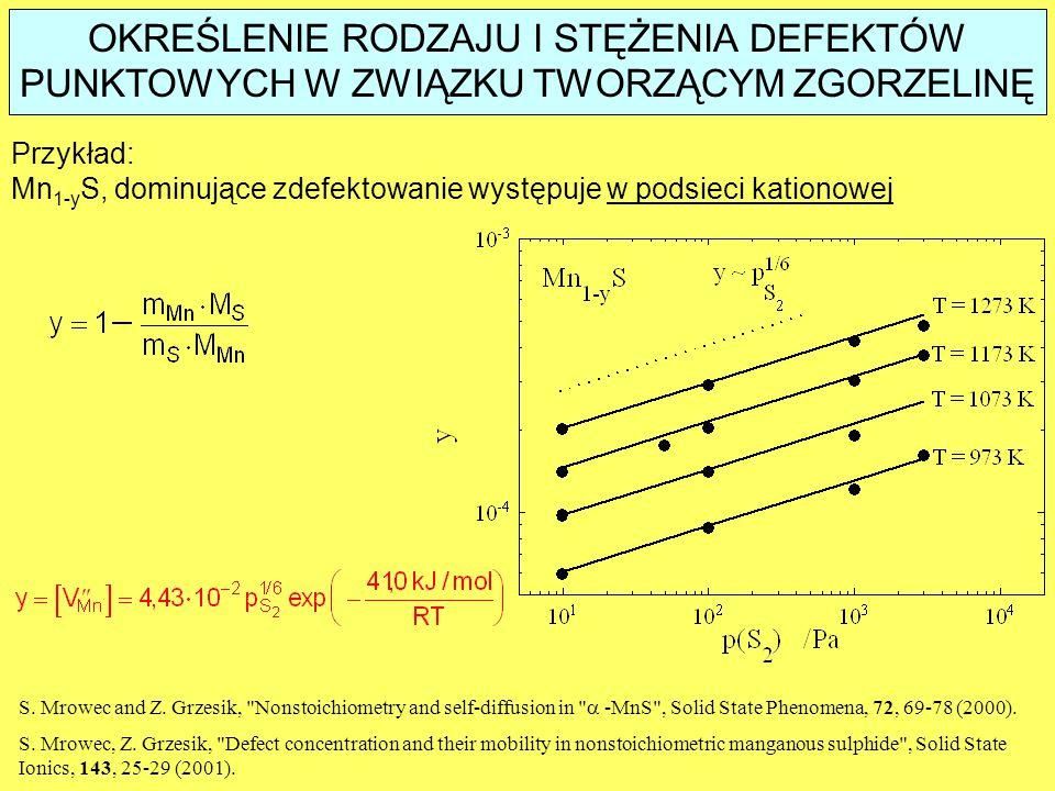OKREŚLENIE RODZAJU I STĘŻENIA DEFEKTÓW PUNKTOWYCH W ZWIĄZKU TWORZĄCYM ZGORZELINĘ Przykład: Mn 1-y S, dominujące zdefektowanie występuje w podsieci kationowej, c.d.