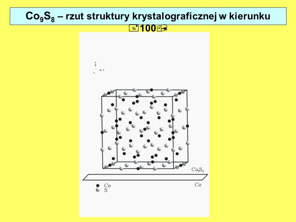 Co 9 S 8 – rzut struktury krystalograficznej w kierunku +100,