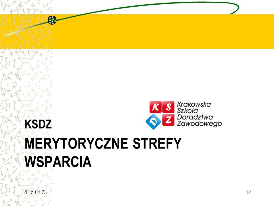 MERYTORYCZNE STREFY WSPARCIA KSDZ 2015-04-2312