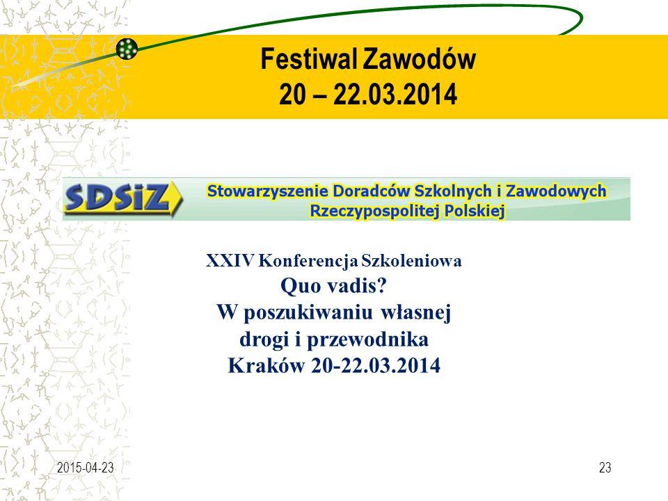 Festiwal Zawodów 20 – 22.03.2014 2015-04-2323 XXIV Konferencja Szkoleniowa Quo vadis? W poszukiwaniu własnej drogi i przewodnika Kraków 20-22.03.2014